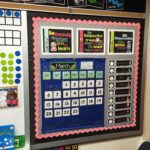 Classroom Rules-The 3 Be's Posters and Gestures